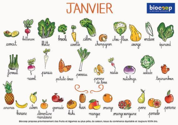 Calendrier-de-saisonnalite-des-fruits-et-legumes-Biocoop-Janvier_reference.jpg